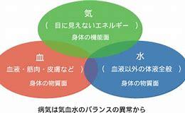 f:id:yuzuki-shimizu:20180321131313p:plain