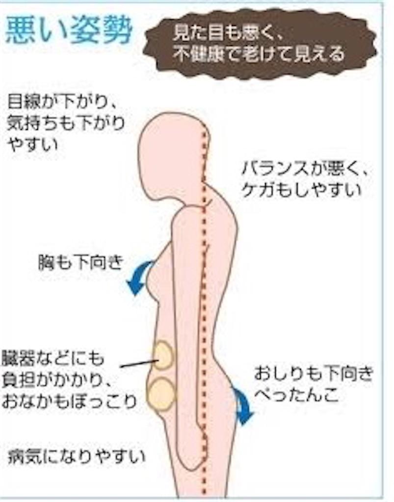 f:id:yuzuki-shimizu:20181225210545j:image