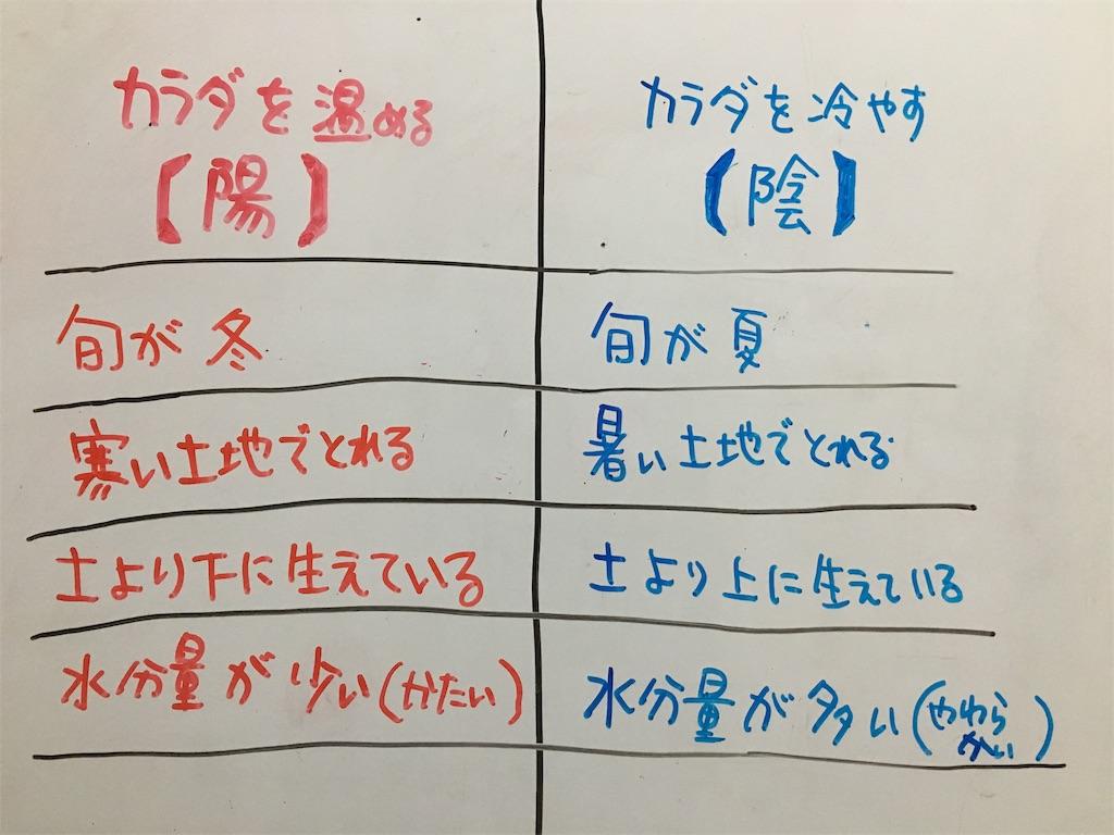 f:id:yuzuki-shimizu:20190311195343j:image