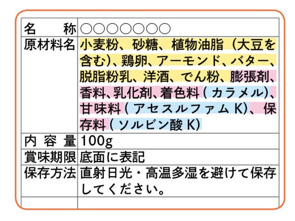 f:id:yuzuki-shimizu:20190320082755j:image
