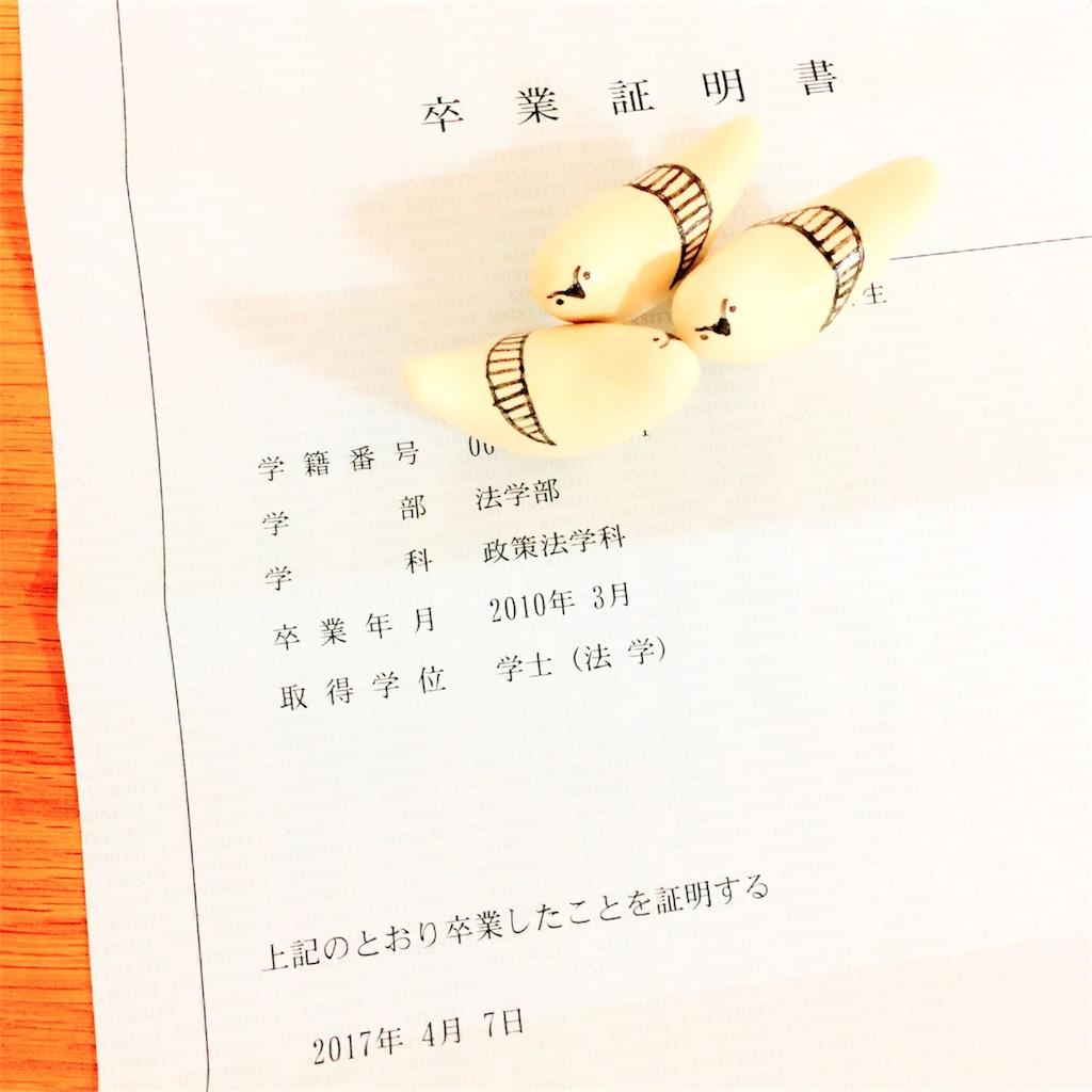 f:id:yuzukko_fx:20170408125350j:image