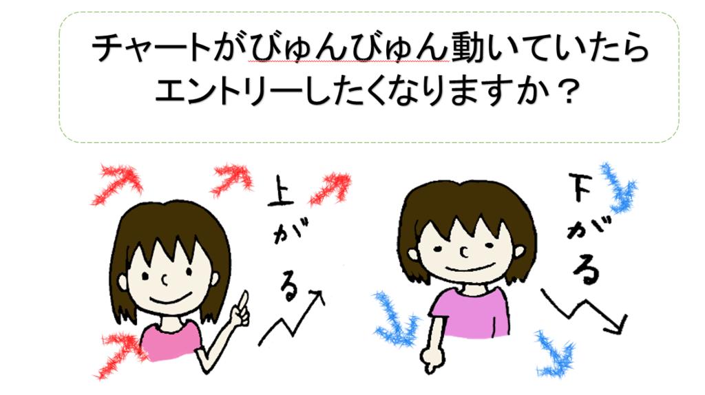 f:id:yuzukko_fx:20170416185048p:plain
