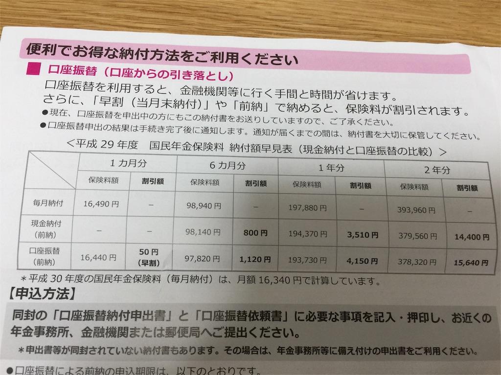 f:id:yuzukko_fx:20170529153354j:image