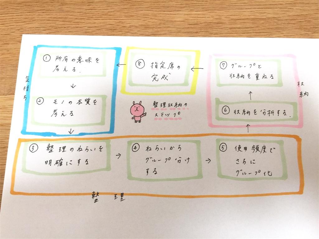 f:id:yuzukko_fx:20170530154116j:image