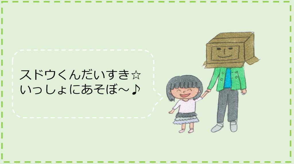 f:id:yuzukko_fx:20170612220032p:plain