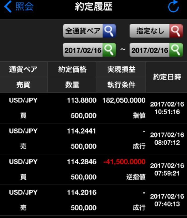 f:id:yuzukko_fx:20170614164539p:plain