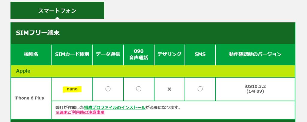 f:id:yuzukko_fx:20170704132144p:plain