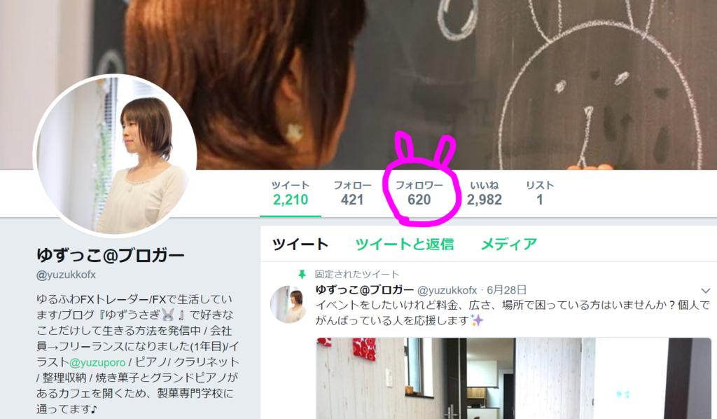 f:id:yuzukko_fx:20170704160024p:plain