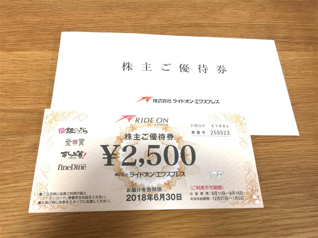 f:id:yuzukko_fx:20170710150445j:image