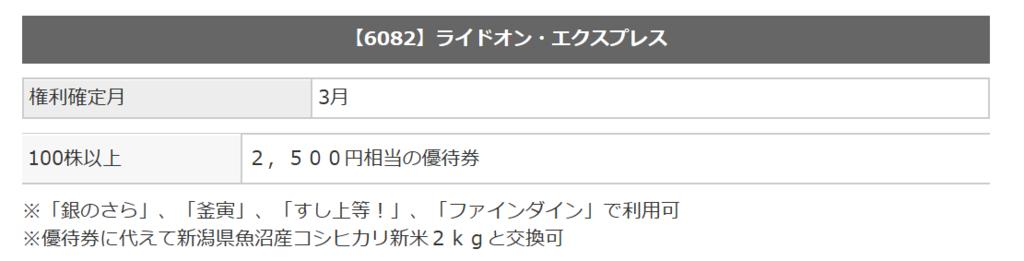 f:id:yuzukko_fx:20170711202223p:plain
