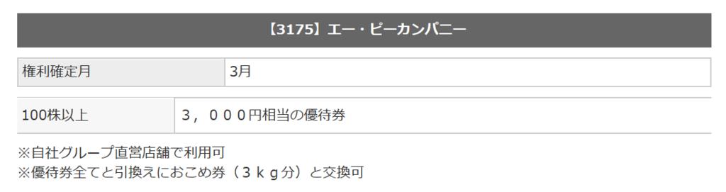 f:id:yuzukko_fx:20170711203029p:plain