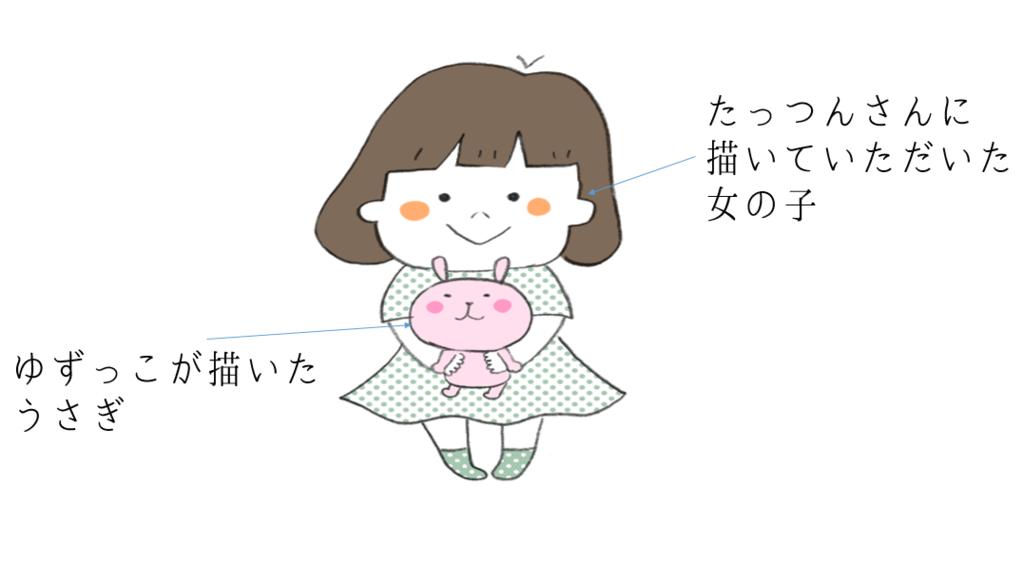 f:id:yuzukko_fx:20170719003230p:plain