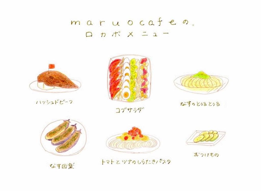 f:id:yuzukko_fx:20170804001829j:image