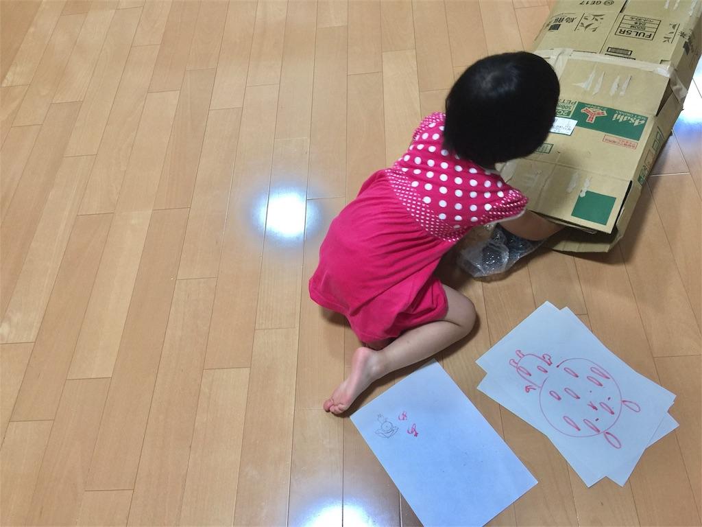 f:id:yuzukko_fx:20170807125825j:image