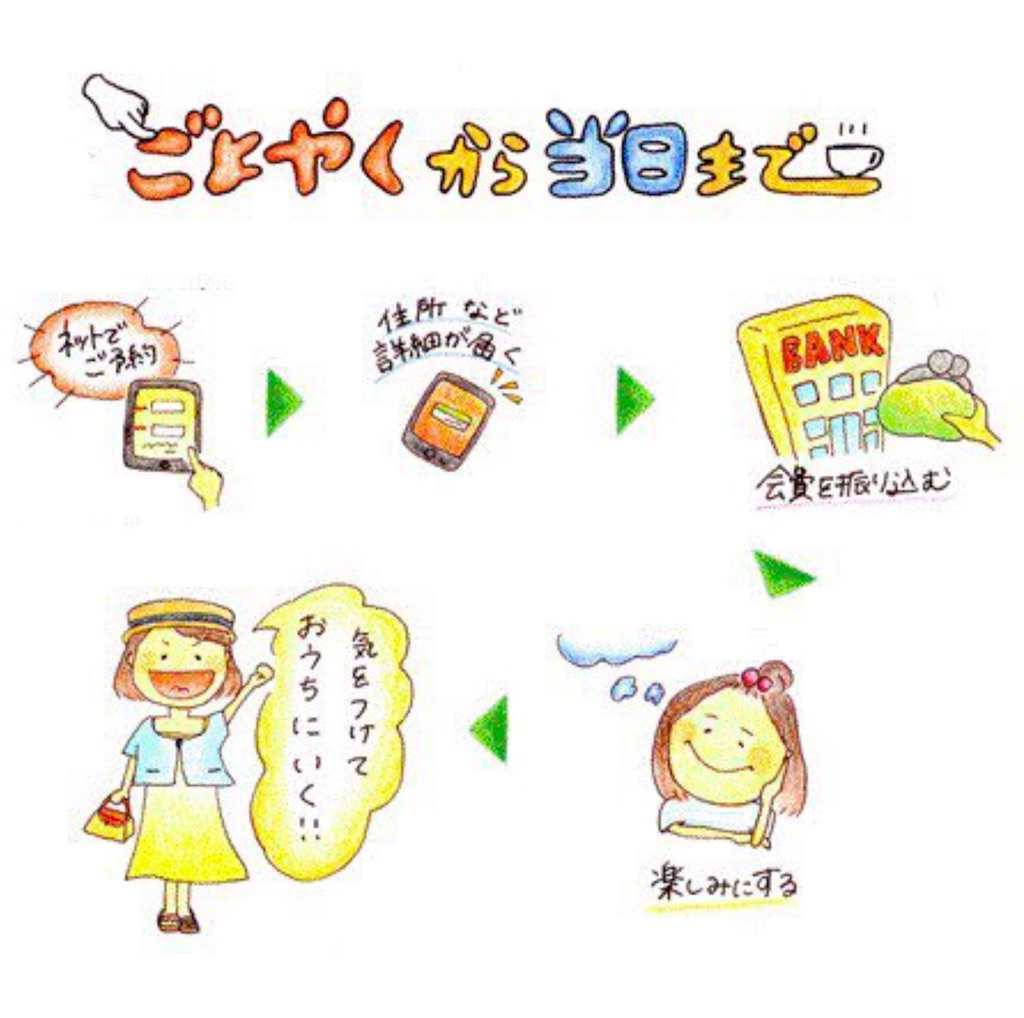 f:id:yuzukko_fx:20170816081056j:image