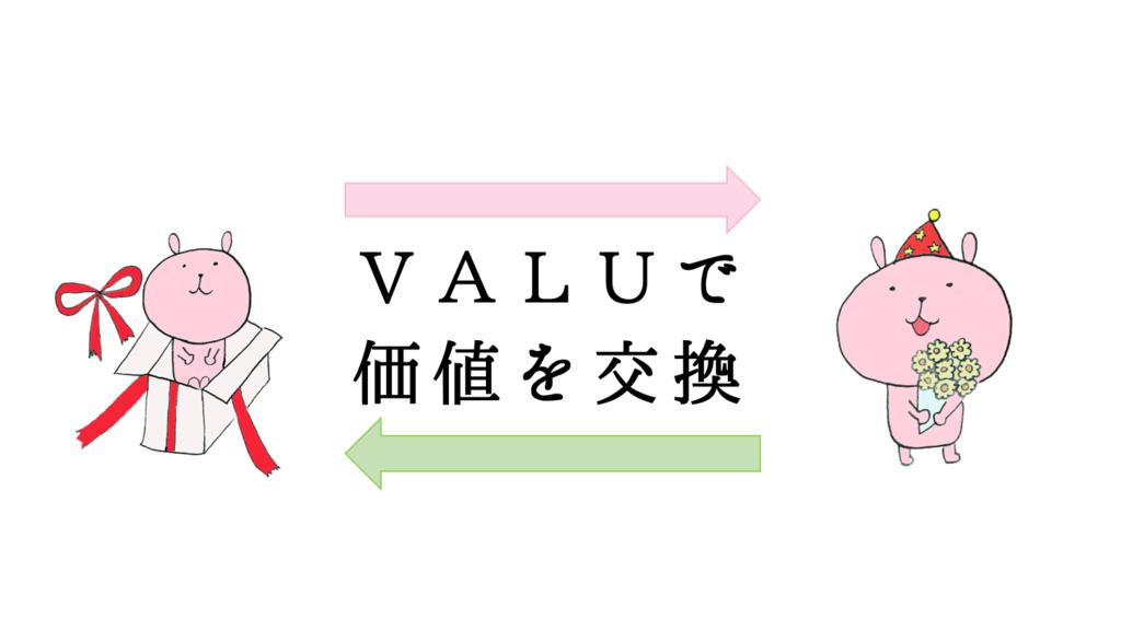 f:id:yuzukko_fx:20170831165405p:plain