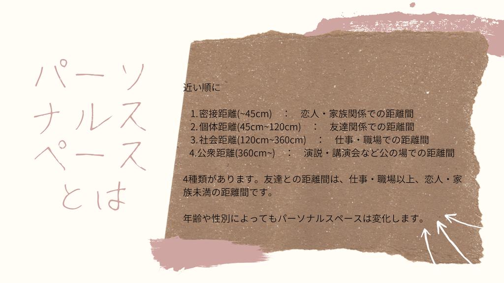 f:id:yuzukoanzu:20210418153733p:image