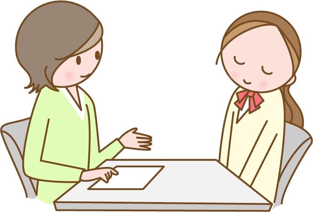 f:id:yuzukoanzu:20210524204223j:image