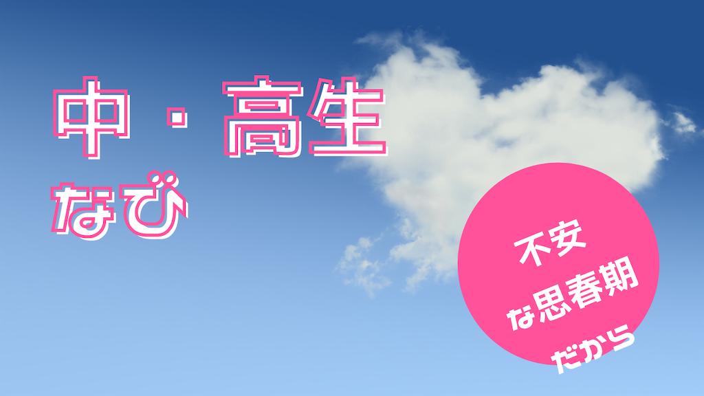f:id:yuzukoanzu:20210627110639p:image