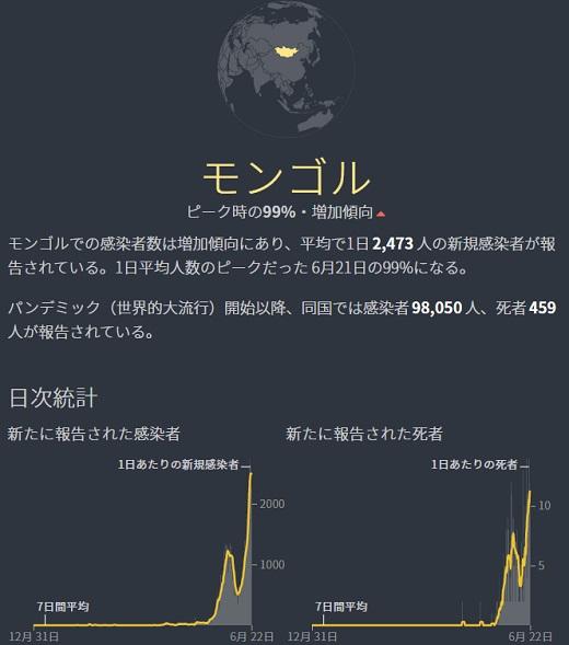 f:id:yuzulocoanzu:20210624121854j:plain