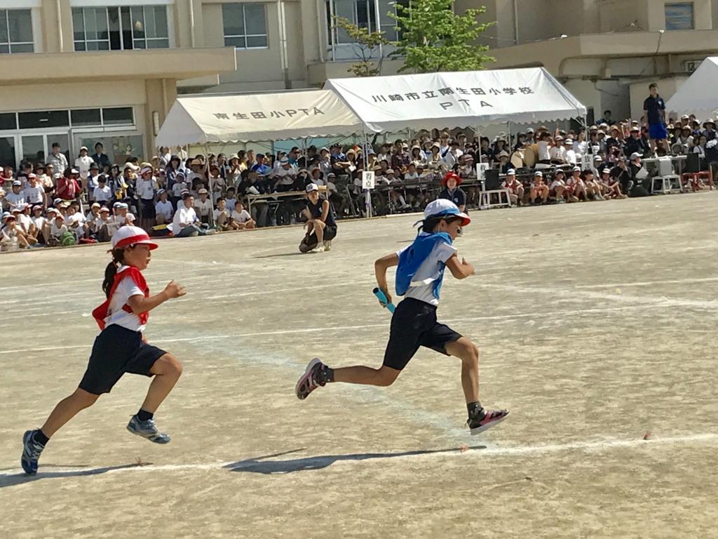f:id:yuzupapa529:20170522211258j:plain