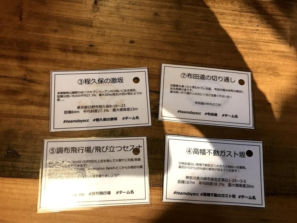 f:id:yuzupapa529:20181014223042j:plain