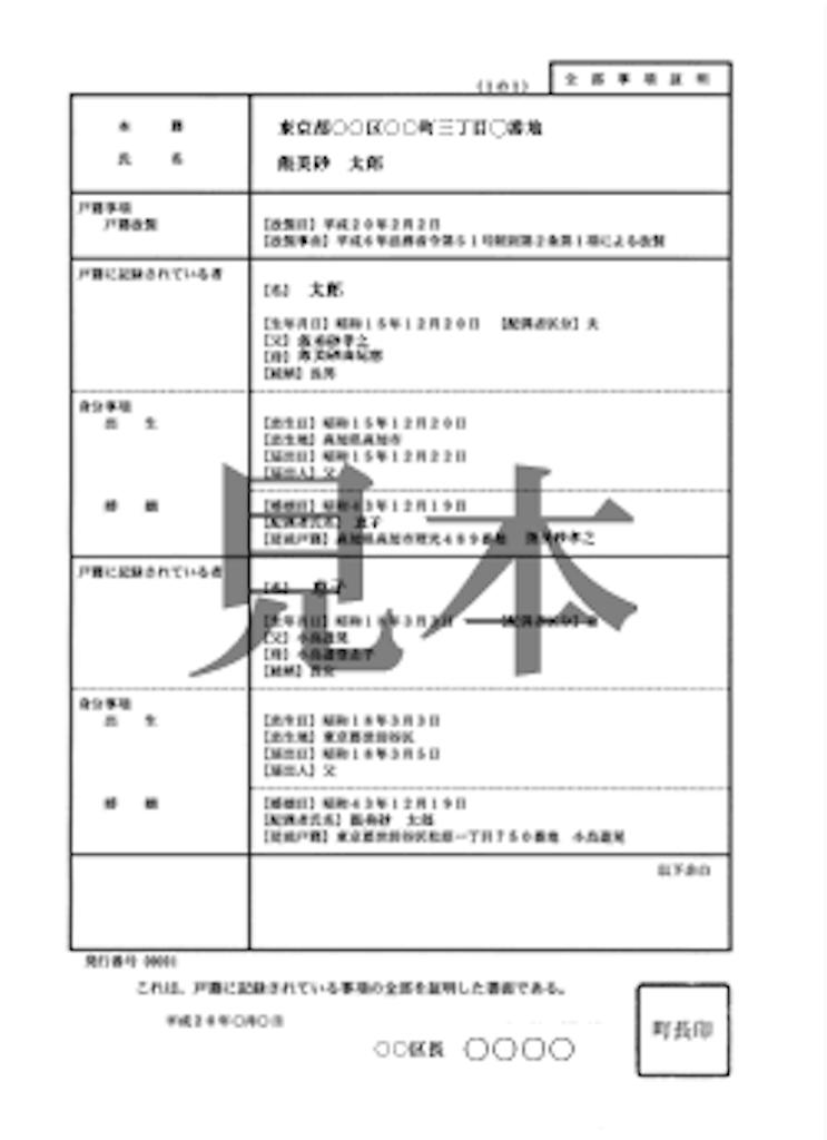 f:id:yuzupon2580:20170110075712p:image