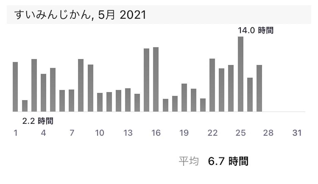 f:id:yuzurifa:20210527144208j:image