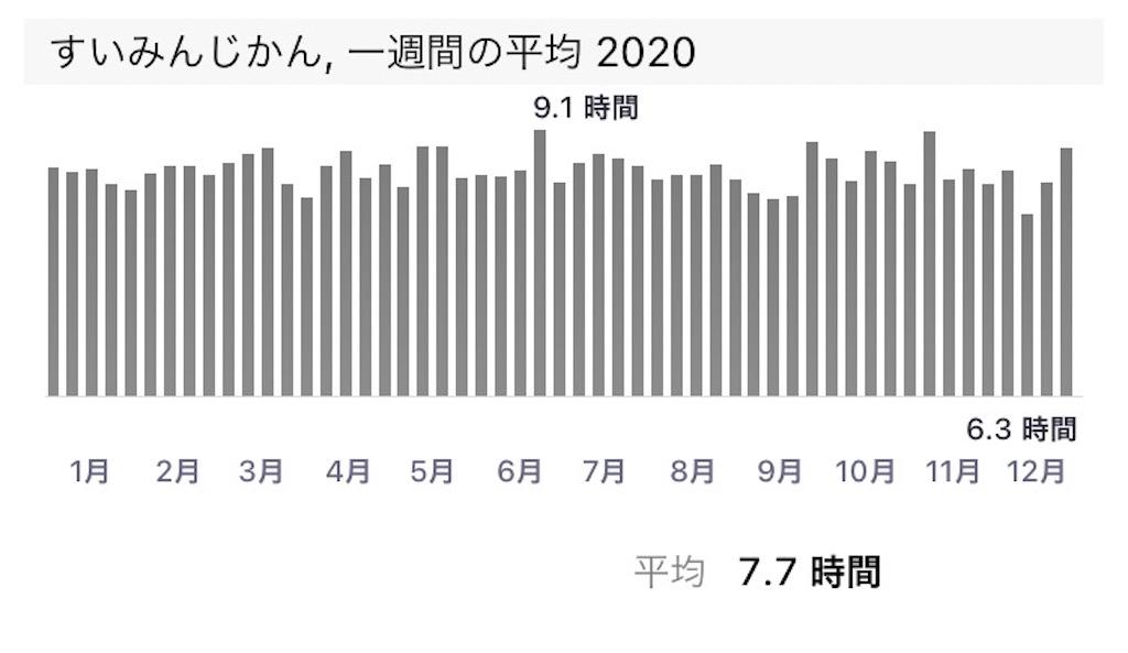 f:id:yuzurifa:20210527144211j:image