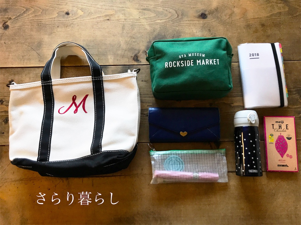 f:id:yuzushiohamachi:20180201235640j:image