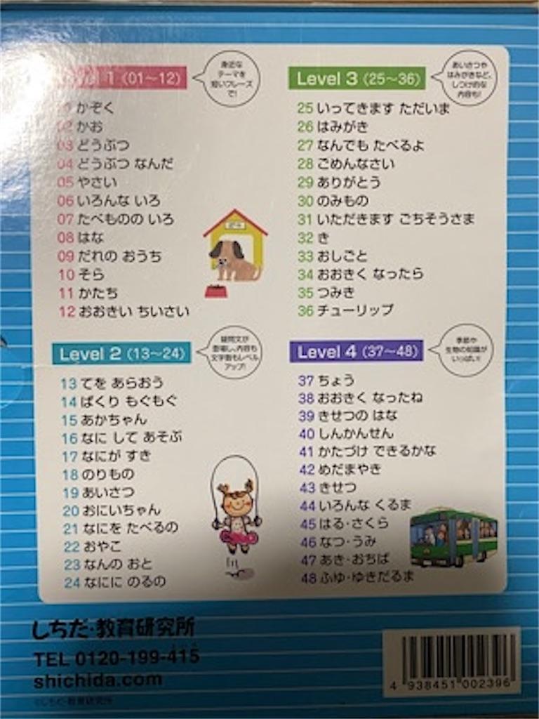 f:id:yuzuta719:20210418223812j:image