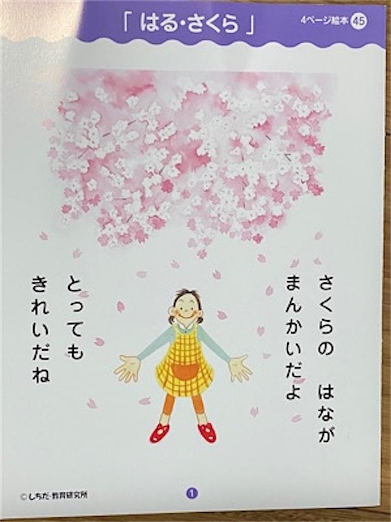 f:id:yuzuta719:20210418232819j:image