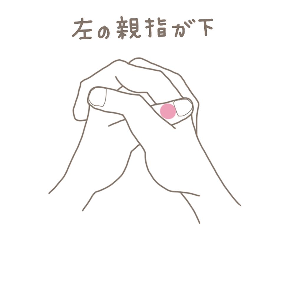 f:id:yuzuta719:20210423112759p:plain