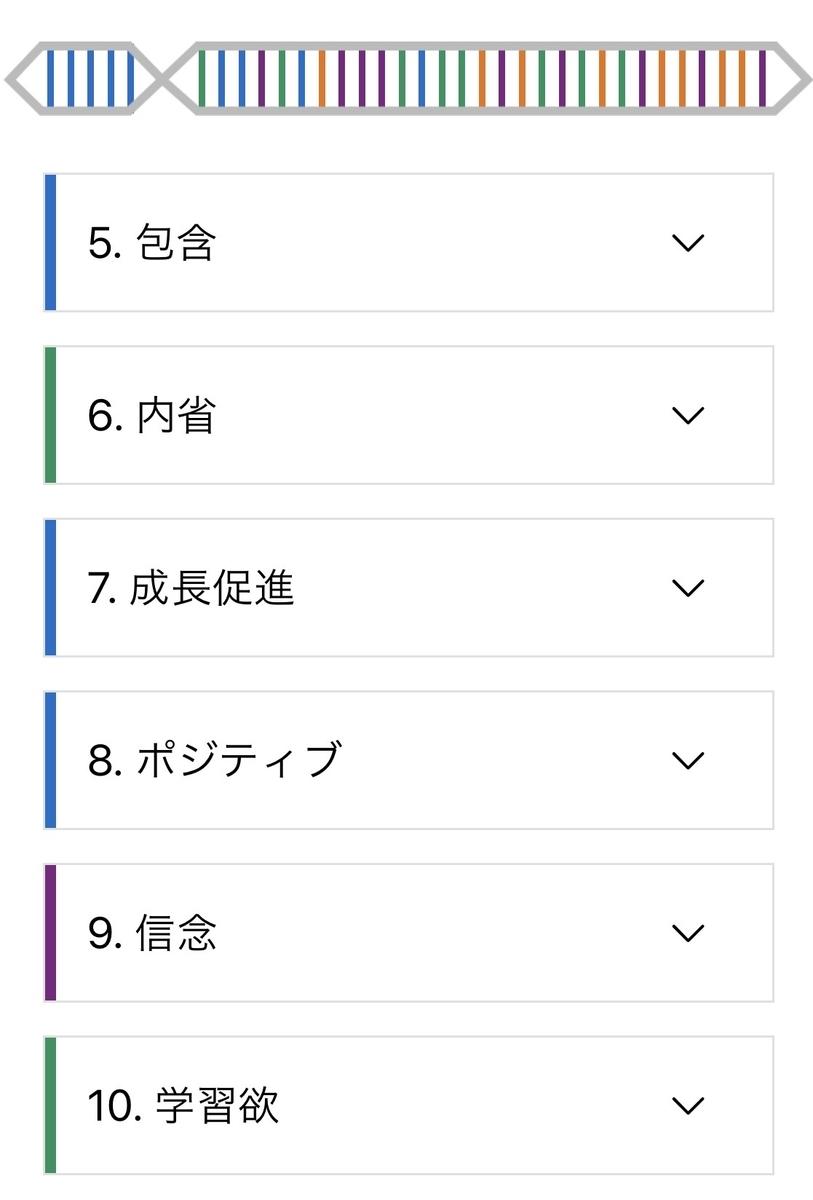 f:id:yuzuta719:20210425102503j:plain