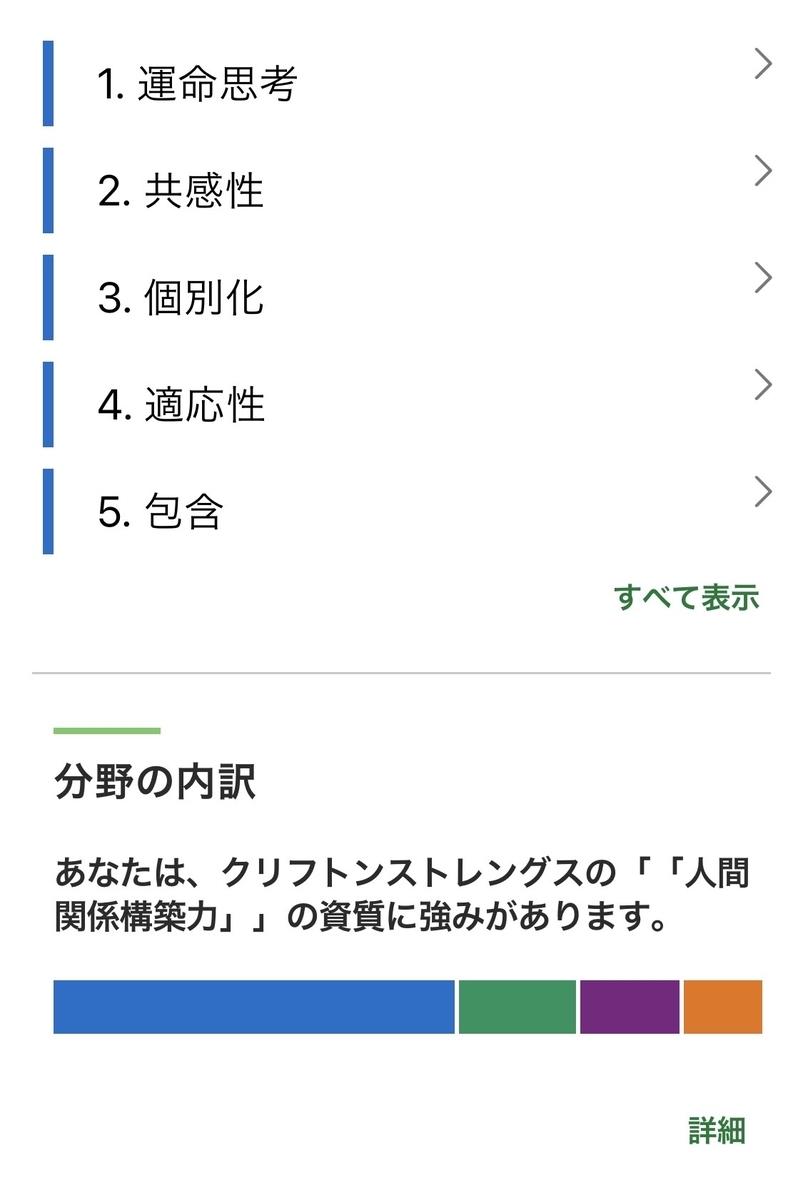 f:id:yuzuta719:20210425102509j:plain