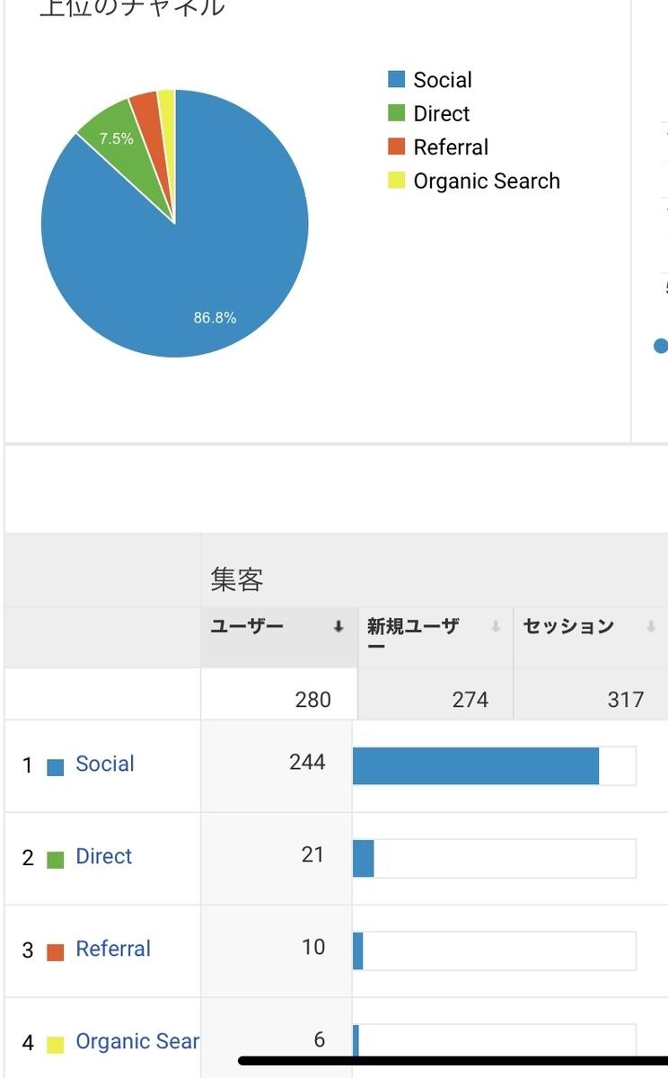 f:id:yuzuta719:20210903000559j:plain