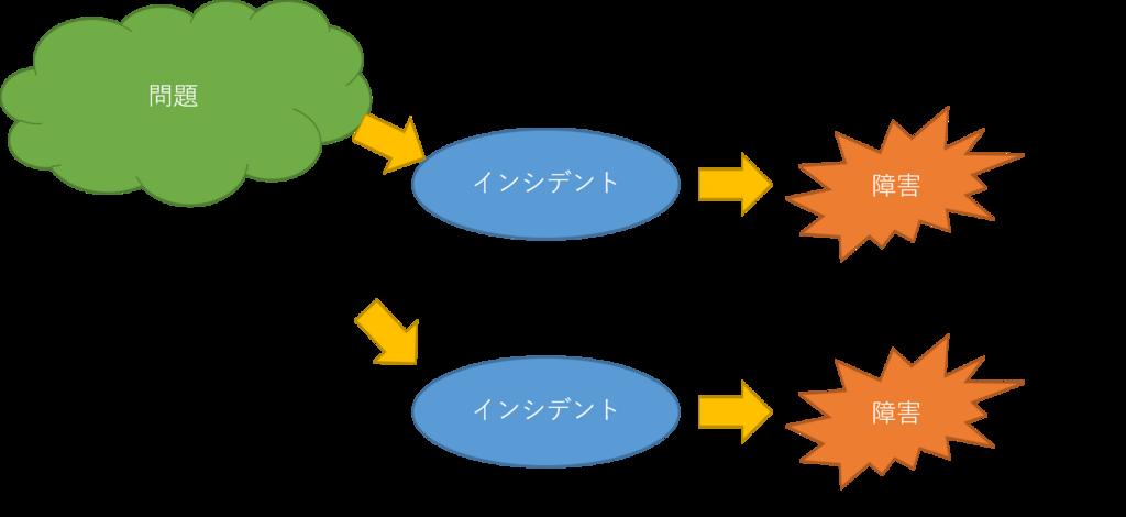 f:id:yuzutan_hnk:20180816125327p:plain