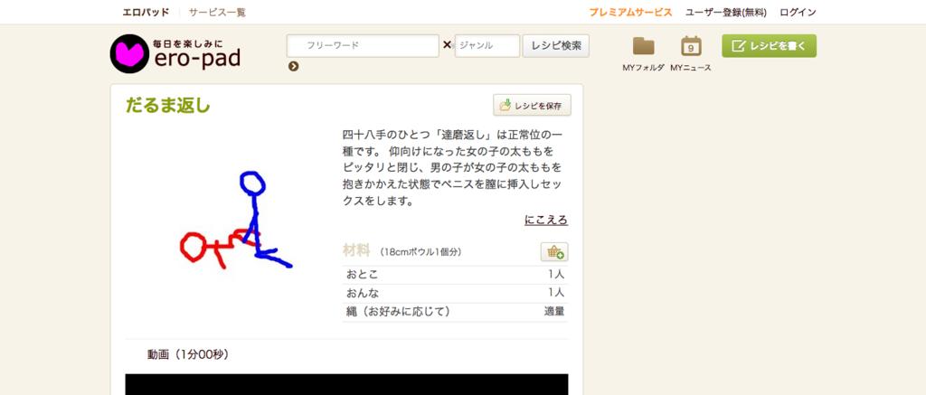 f:id:yuzutas0:20150831225247p:plain