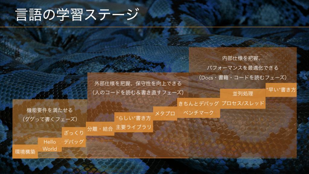 f:id:yuzutas0:20170901205112j:plain