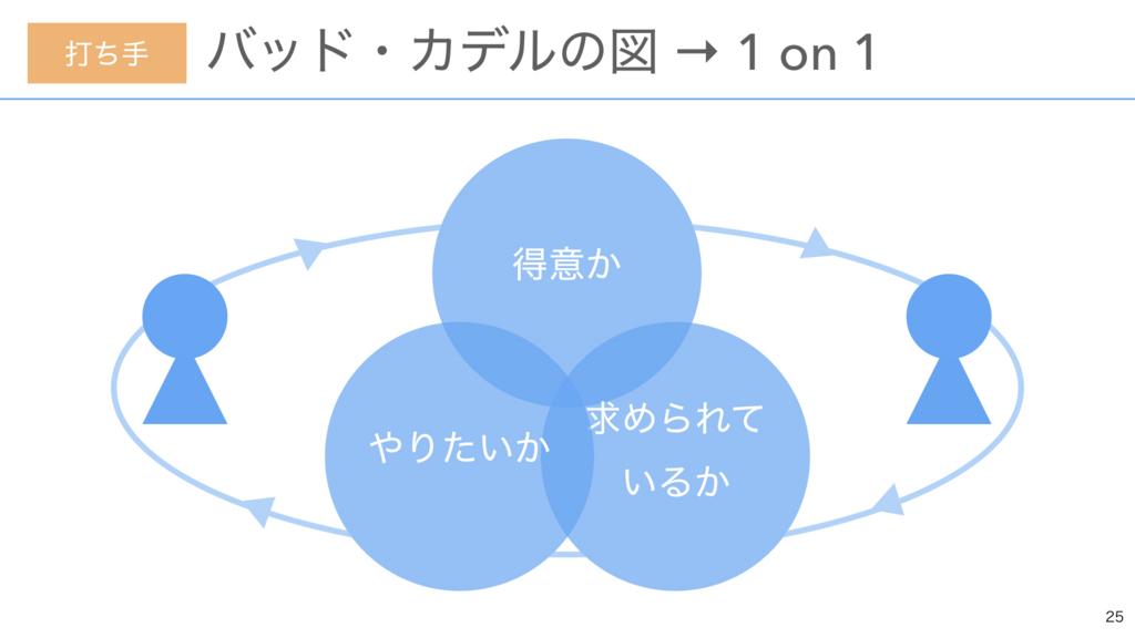 f:id:yuzutas0:20170902200848j:plain