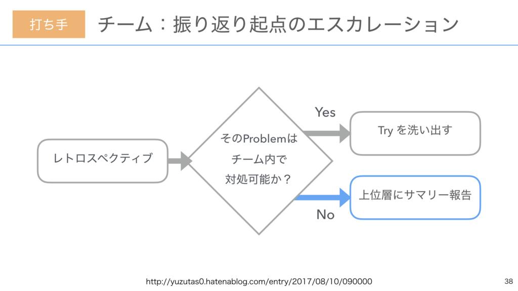 f:id:yuzutas0:20170902200919j:plain