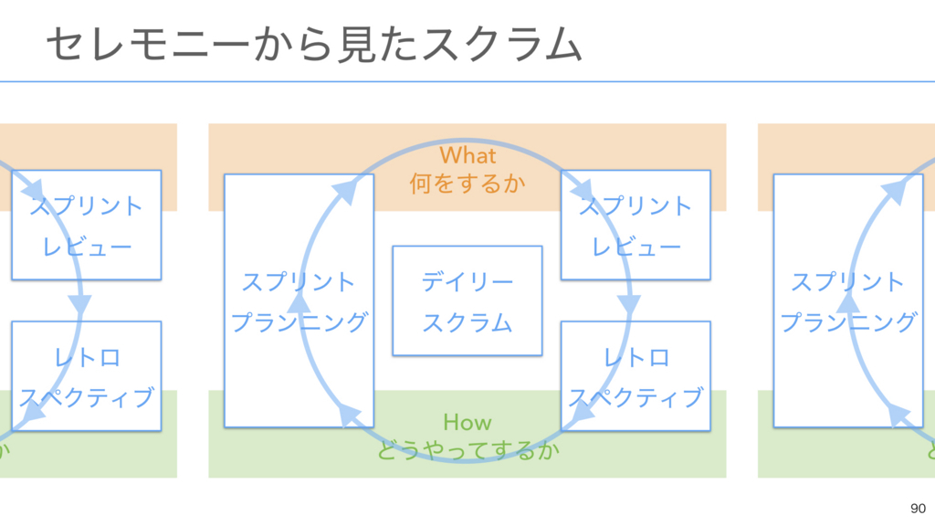 f:id:yuzutas0:20170902200931j:plain