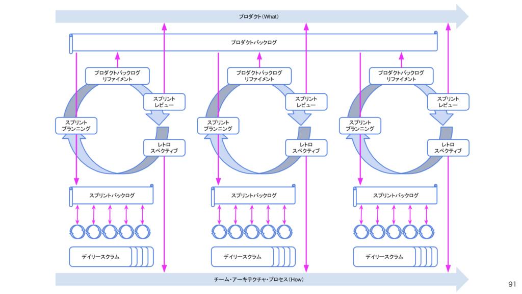 f:id:yuzutas0:20170902200950j:plain
