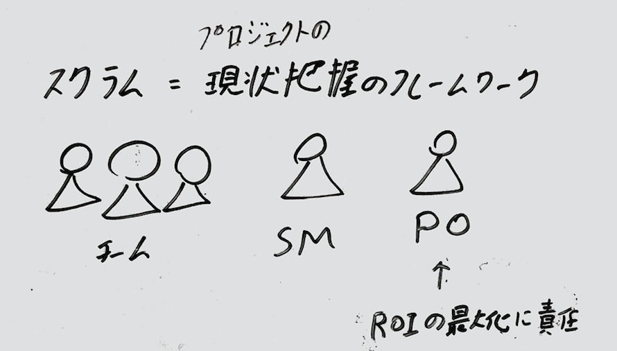 f:id:yuzutas0:20171203131713p:plain