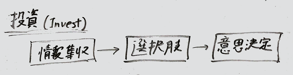 f:id:yuzutas0:20171203132452p:plain