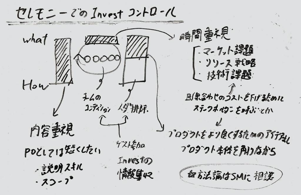 f:id:yuzutas0:20171203134145p:plain