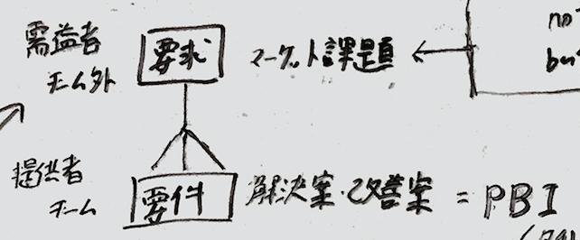 f:id:yuzutas0:20171203134348p:plain