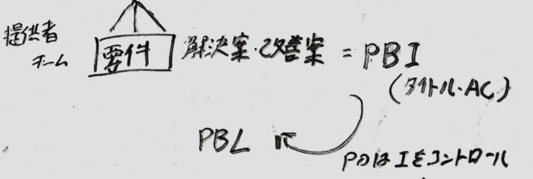 f:id:yuzutas0:20171203135712p:plain