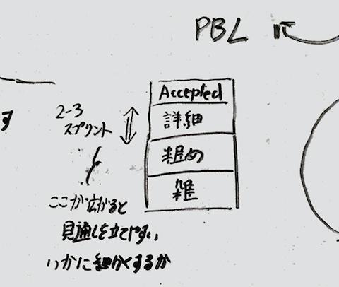 f:id:yuzutas0:20171203135914p:plain