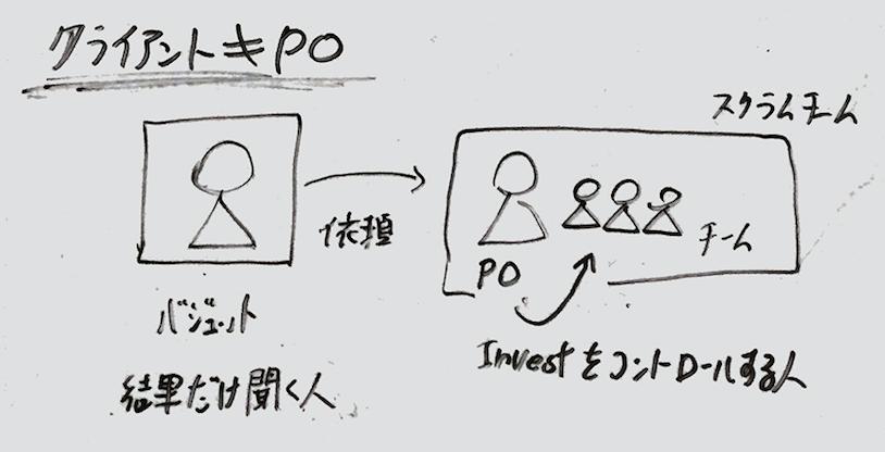 f:id:yuzutas0:20171203141047p:plain